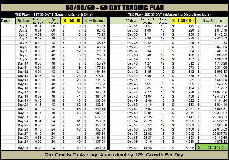 50-50-60-spreadsheet