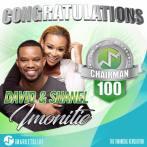170430 IML David & Shanel Imonitie C100
